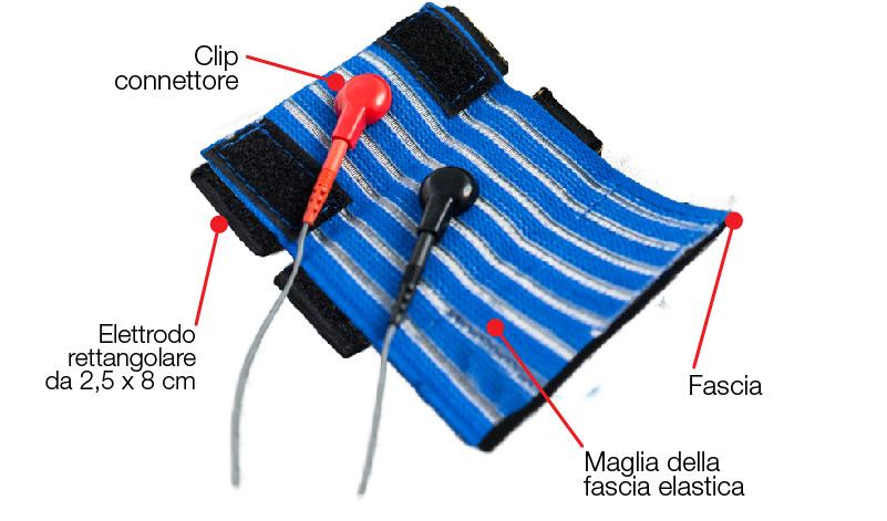 elettrodi-fascia